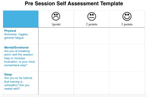 Pre Session Self Assessment Template: Click Here To Download
